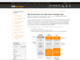"Screenshot zum Sixt-Angebot ""Sixt Vario Finanzierung"" vom 06.04.2020"